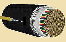 the concept of fiber optics and its advantages over copper wires Start studying intro to networks chapter 4 network access copper cable fiber optic cable what is one advantage of using fiber optic cabling rather than copper.